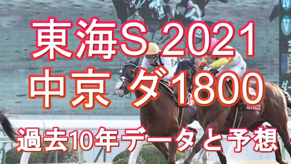 f:id:sanabitchkeiba2:20210118224829p:plain