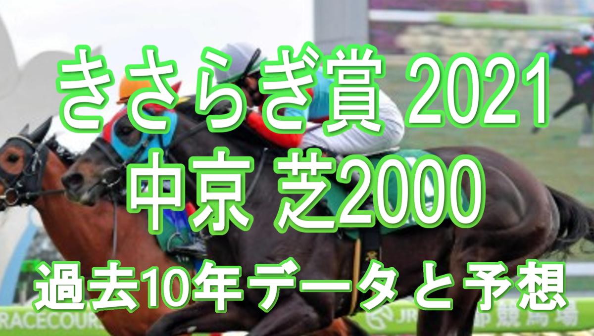 f:id:sanabitchkeiba2:20210201182833p:plain