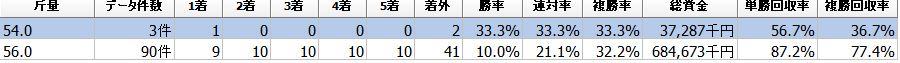 f:id:sanabitchkeiba2:20210201183623j:plain