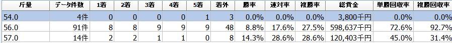 f:id:sanabitchkeiba2:20210209011824j:plain