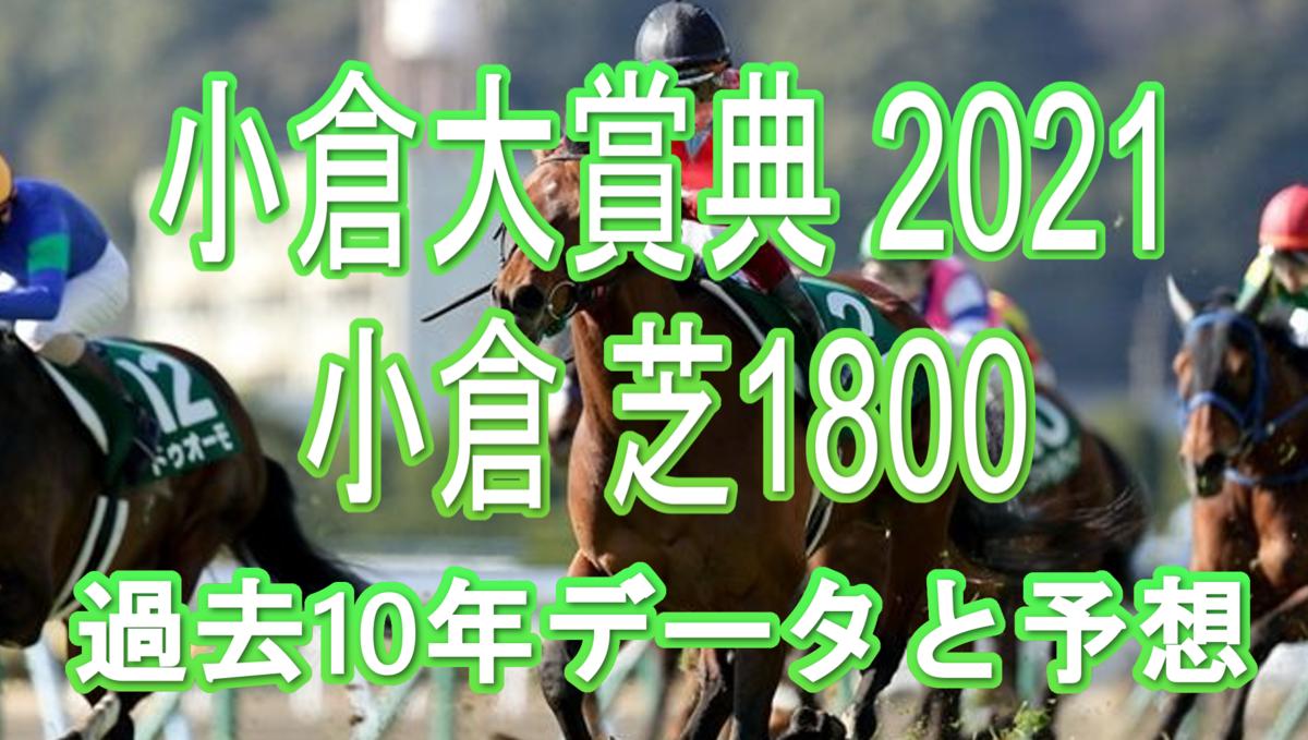 f:id:sanabitchkeiba2:20210218214528p:plain