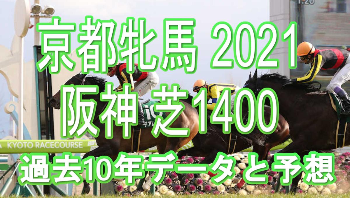 f:id:sanabitchkeiba2:20210219004128p:plain
