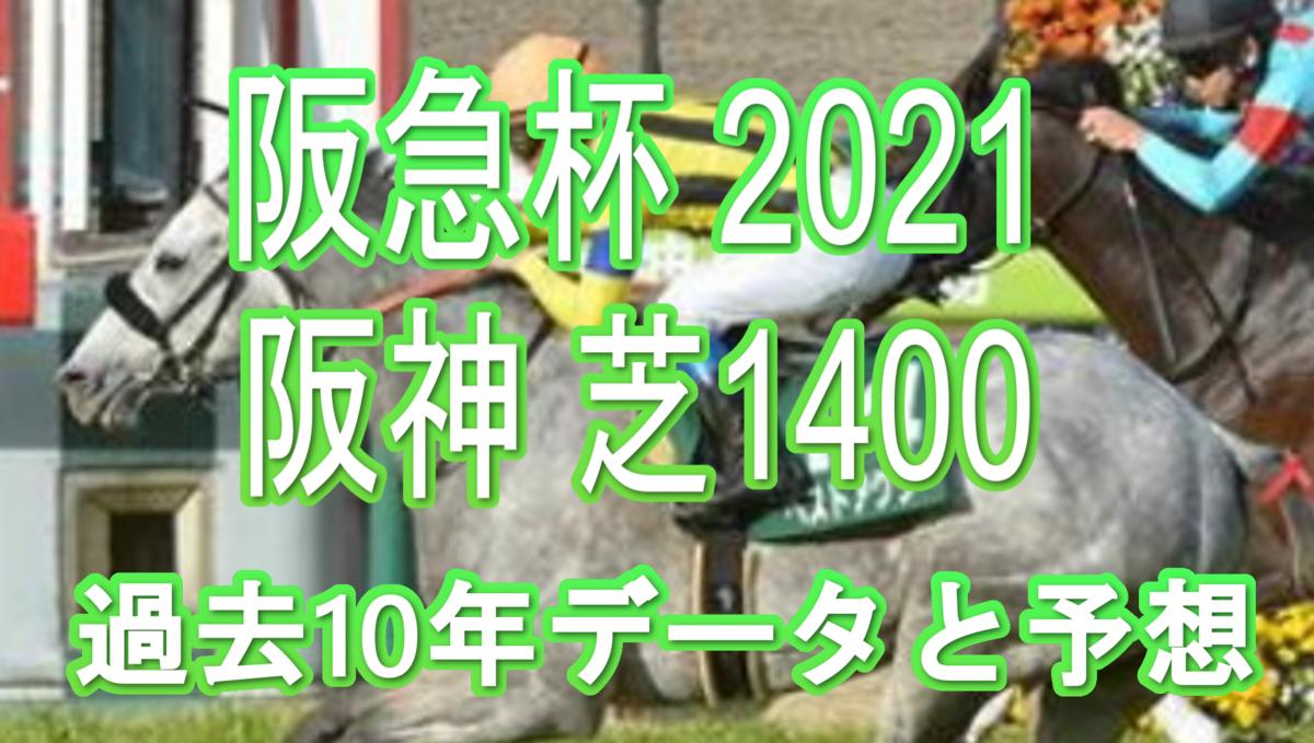 f:id:sanabitchkeiba2:20210223145201p:plain