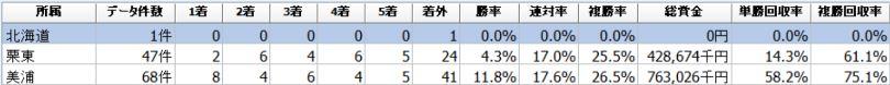 f:id:sanabitchkeiba2:20210226175741j:plain
