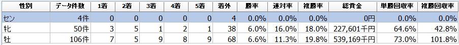 f:id:sanabitchkeiba2:20210303212218j:plain