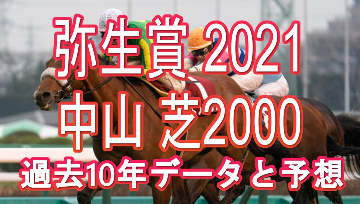 f:id:sanabitchkeiba2:20210303221447p:plain