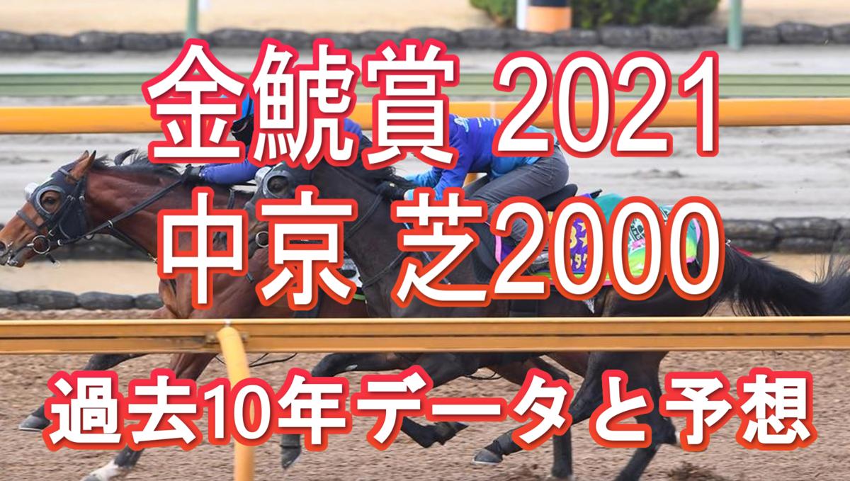 f:id:sanabitchkeiba2:20210309212116p:plain