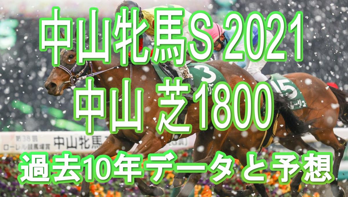 f:id:sanabitchkeiba2:20210309231232p:plain
