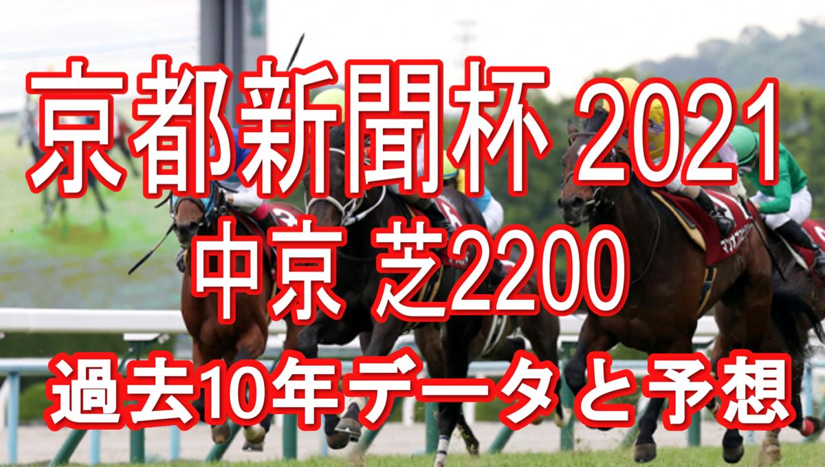 f:id:sanabitchkeiba2:20210505001923p:plain