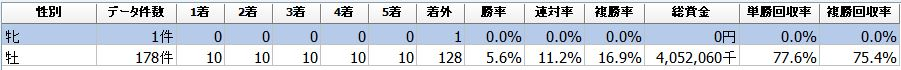 f:id:sanabitchkeiba2:20210525020614j:plain