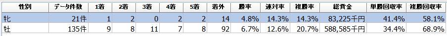 f:id:sanabitchkeiba2:20210615000614j:plain