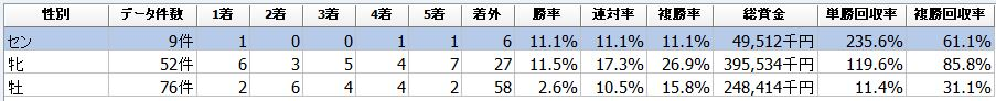 f:id:sanabitchkeiba2:20210823210111j:plain
