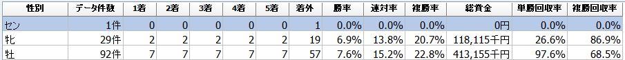 f:id:sanabitchkeiba2:20210830210648j:plain