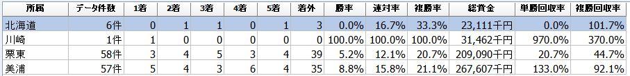 f:id:sanabitchkeiba2:20210830210758j:plain