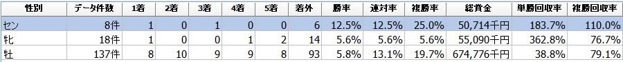 f:id:sanabitchkeiba2:20210830225935j:plain
