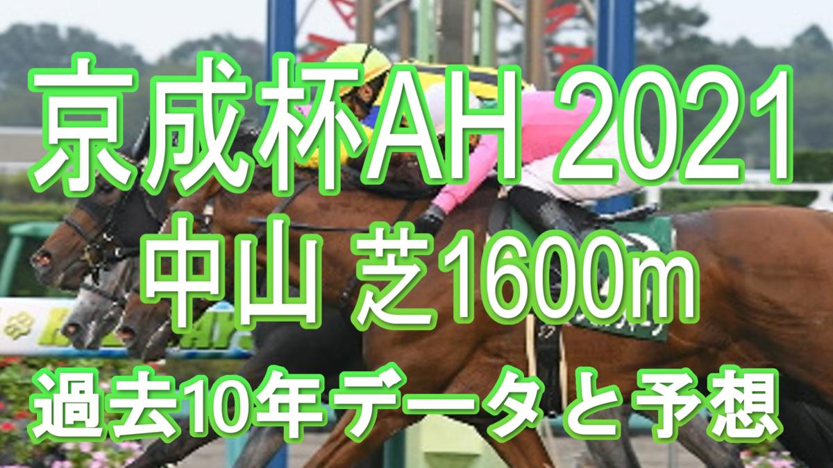 f:id:sanabitchkeiba2:20210906225735p:plain