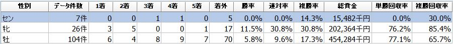 f:id:sanabitchkeiba2:20210906230258j:plain