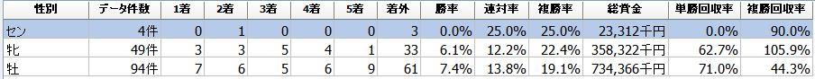 f:id:sanabitchkeiba2:20210906233026j:plain
