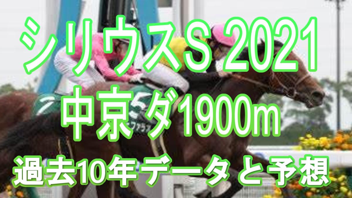 f:id:sanabitchkeiba2:20210929001843p:plain