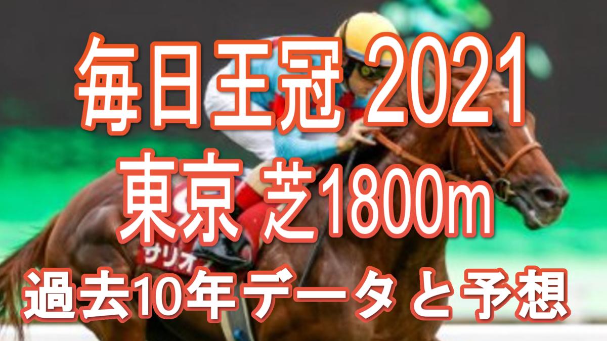 f:id:sanabitchkeiba2:20211005015501p:plain