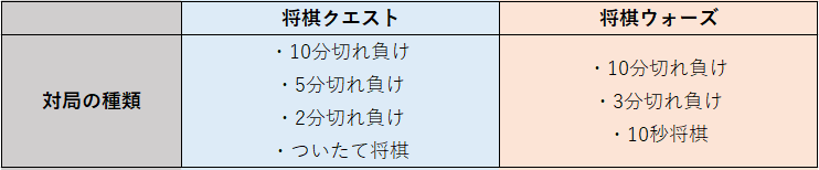 f:id:sanadoreas:20210902193449p:plain