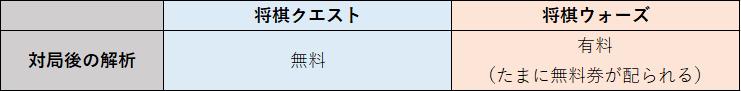 f:id:sanadoreas:20210902193744p:plain