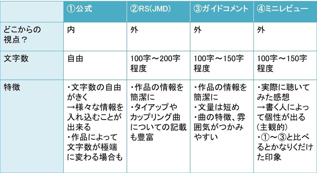 f:id:sanashin9:20180830214302j:plain