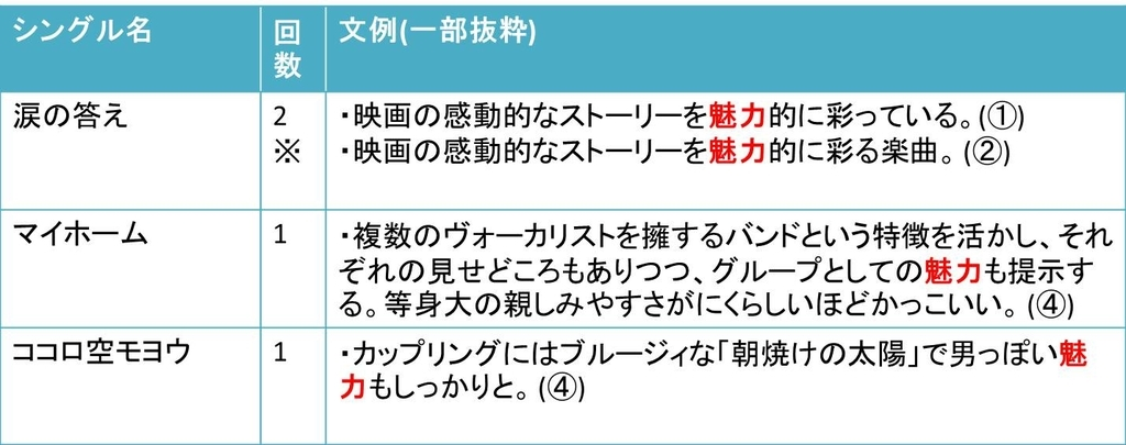 f:id:sanashin9:20180830230851j:plain