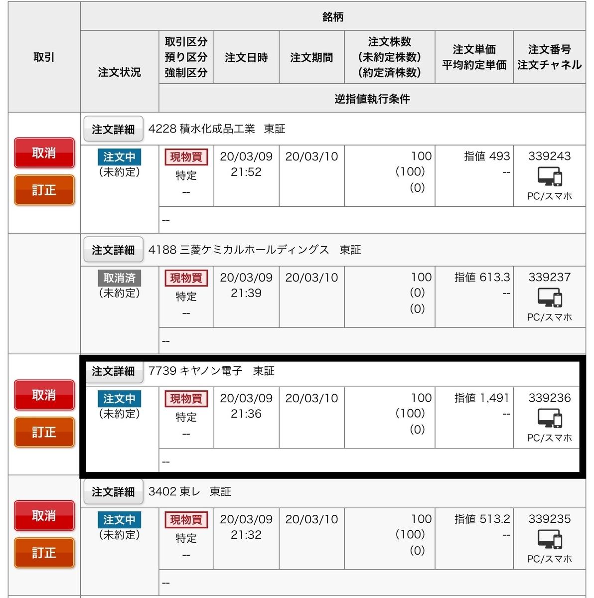 f:id:sanchan_neo:20200309215821j:plain