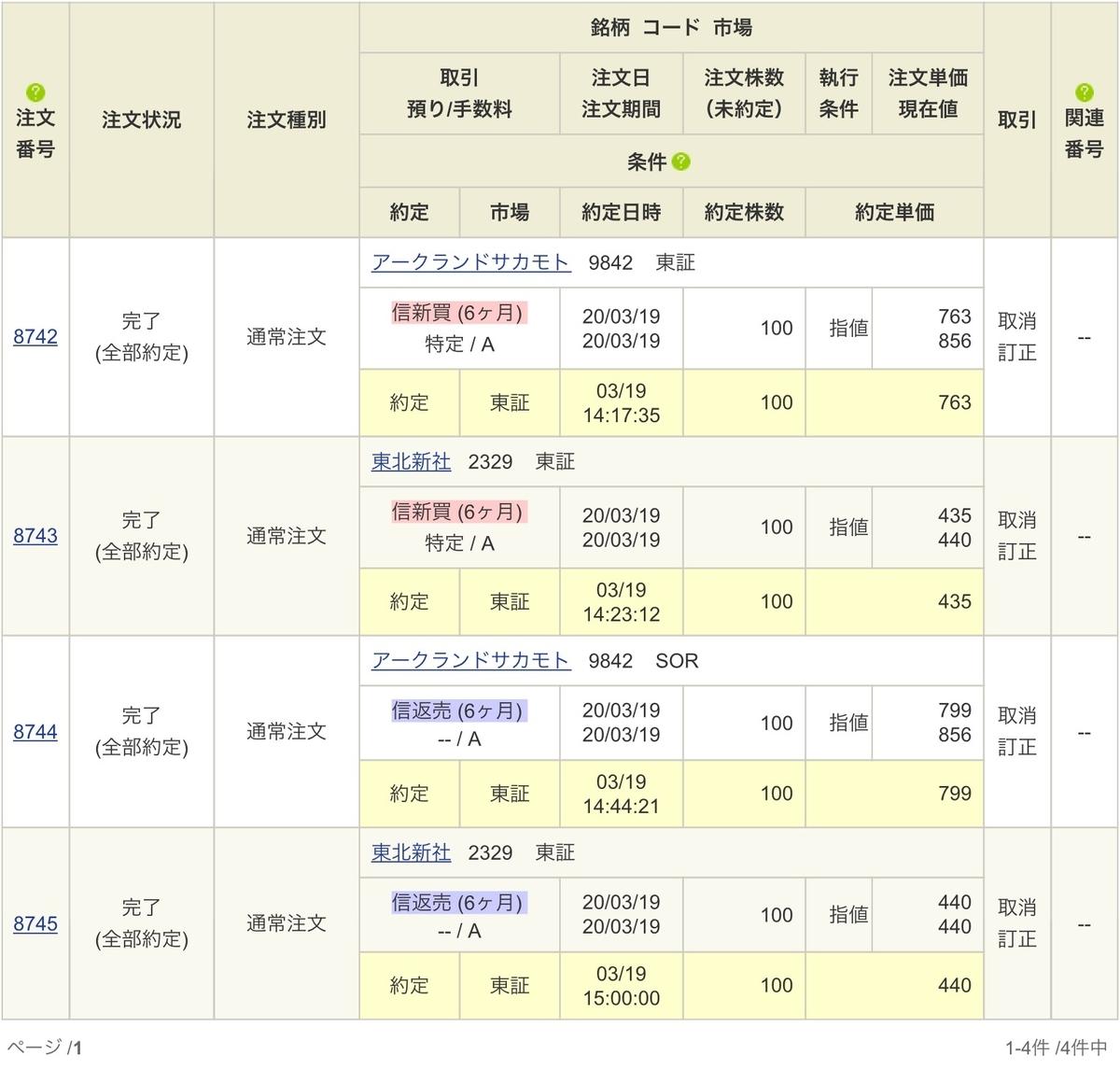 f:id:sanchan_neo:20200319152232j:plain