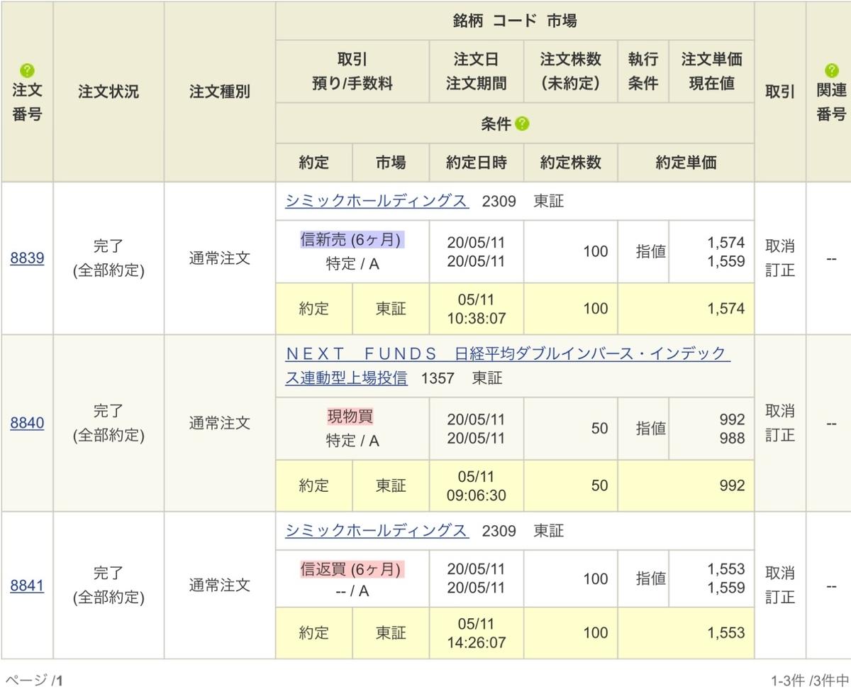 f:id:sanchan_neo:20200511150732j:plain