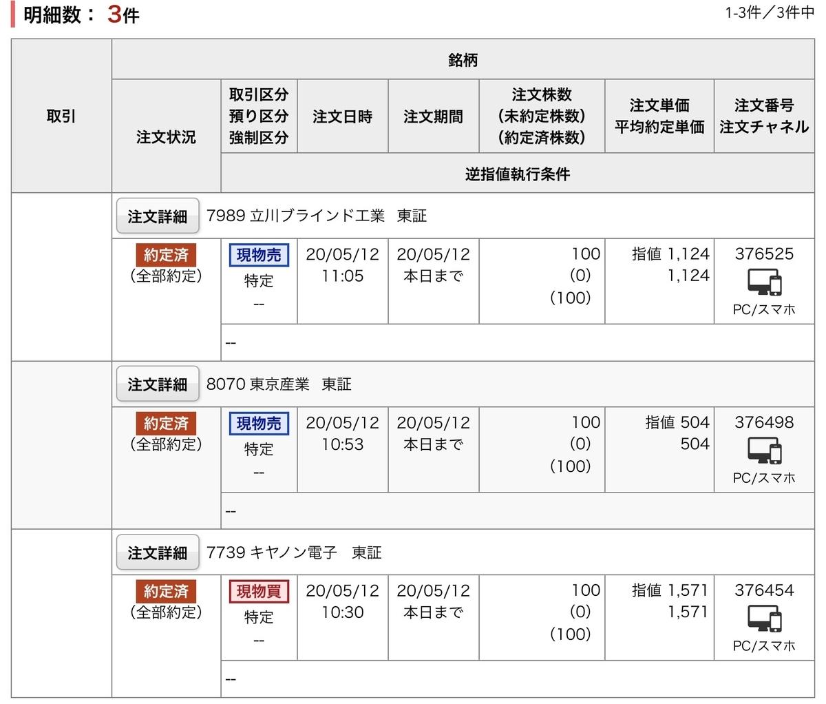 f:id:sanchan_neo:20200512222234j:plain