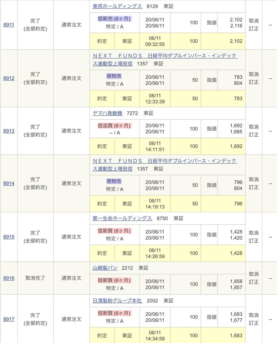 f:id:sanchan_neo:20200611150719j:plain