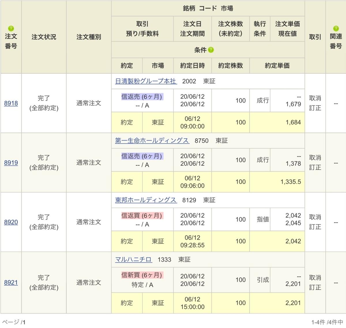 f:id:sanchan_neo:20200612152116j:plain