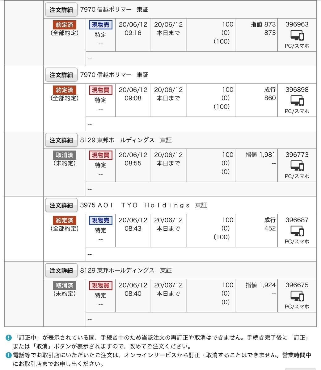 f:id:sanchan_neo:20200612152235j:plain