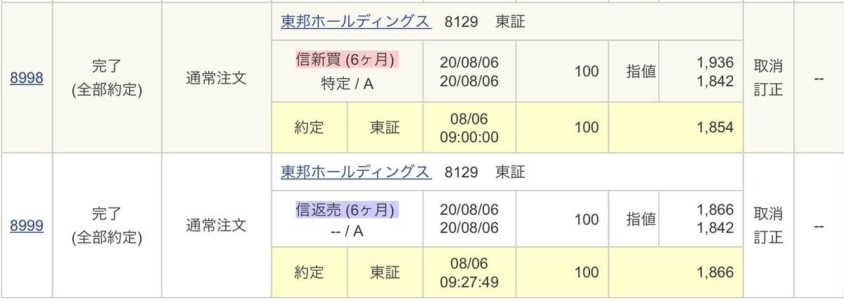 f:id:sanchan_neo:20200806152337j:plain