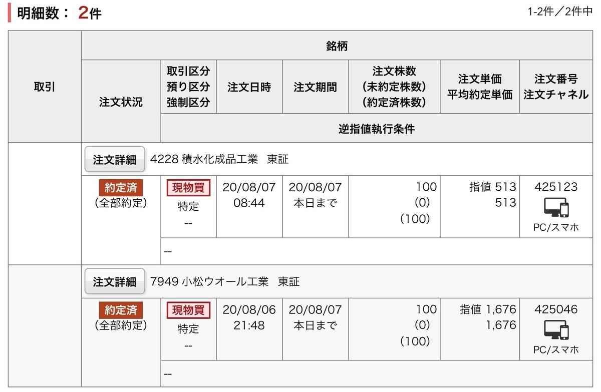 f:id:sanchan_neo:20200807144908j:plain