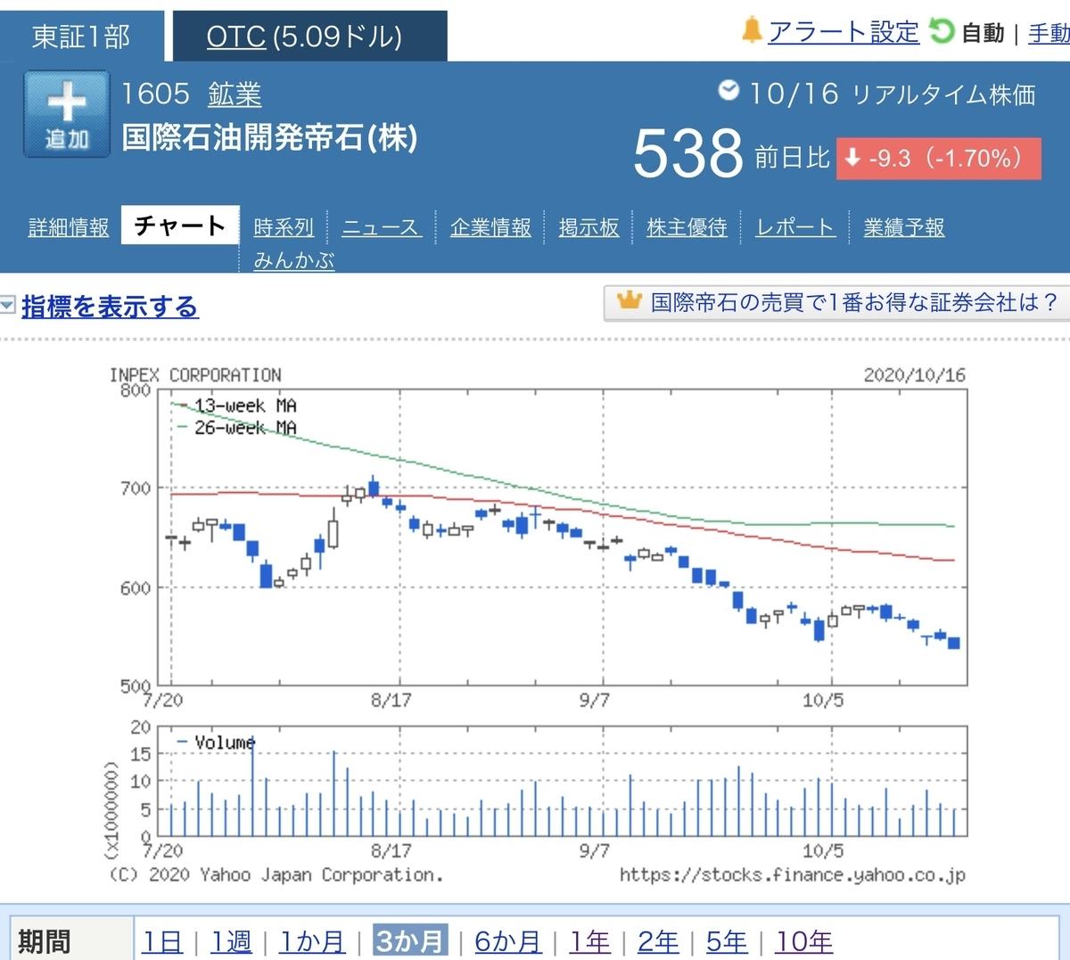 f:id:sanchan_neo:20201017222627j:plain
