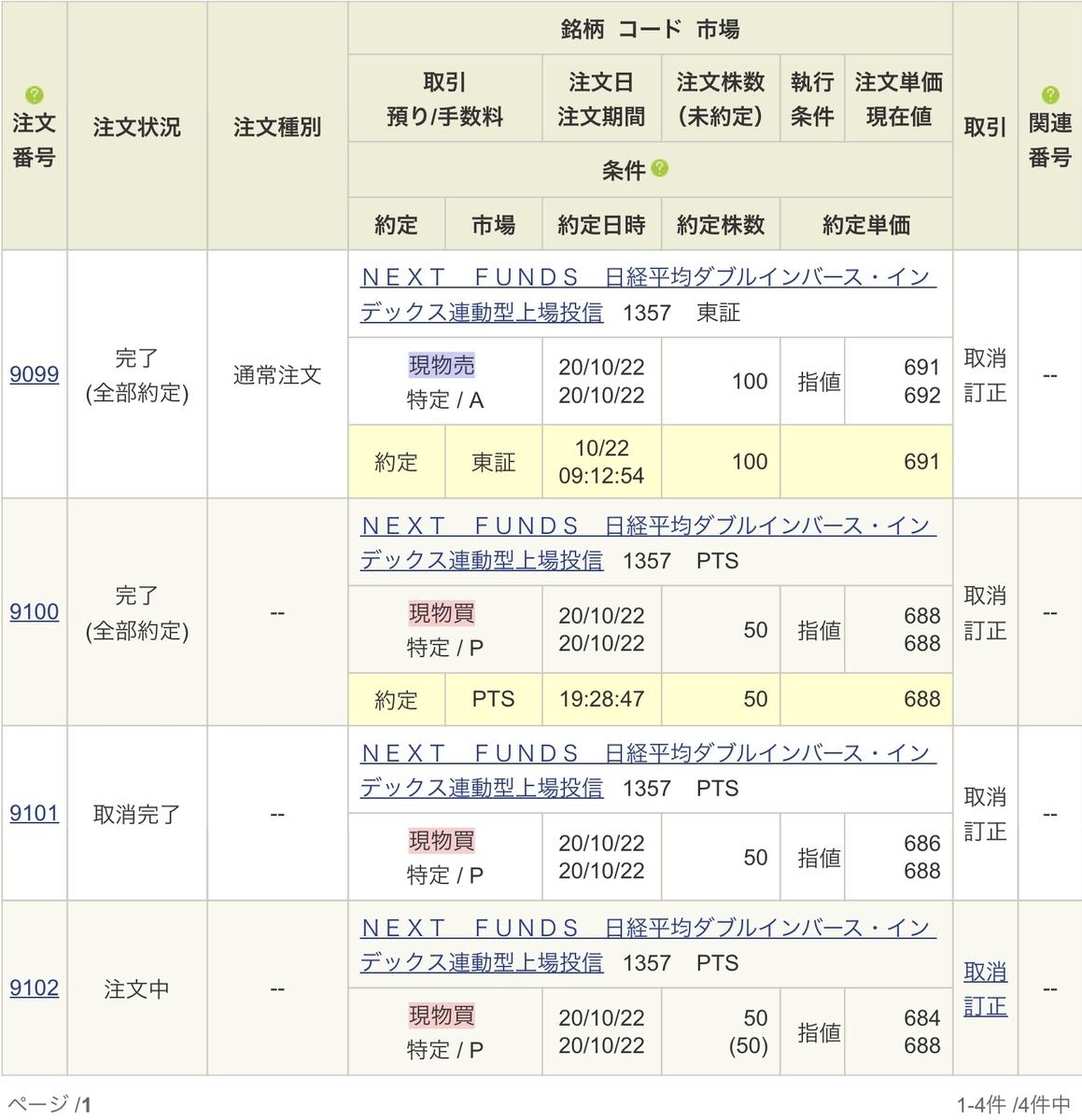 f:id:sanchan_neo:20201022204614j:plain