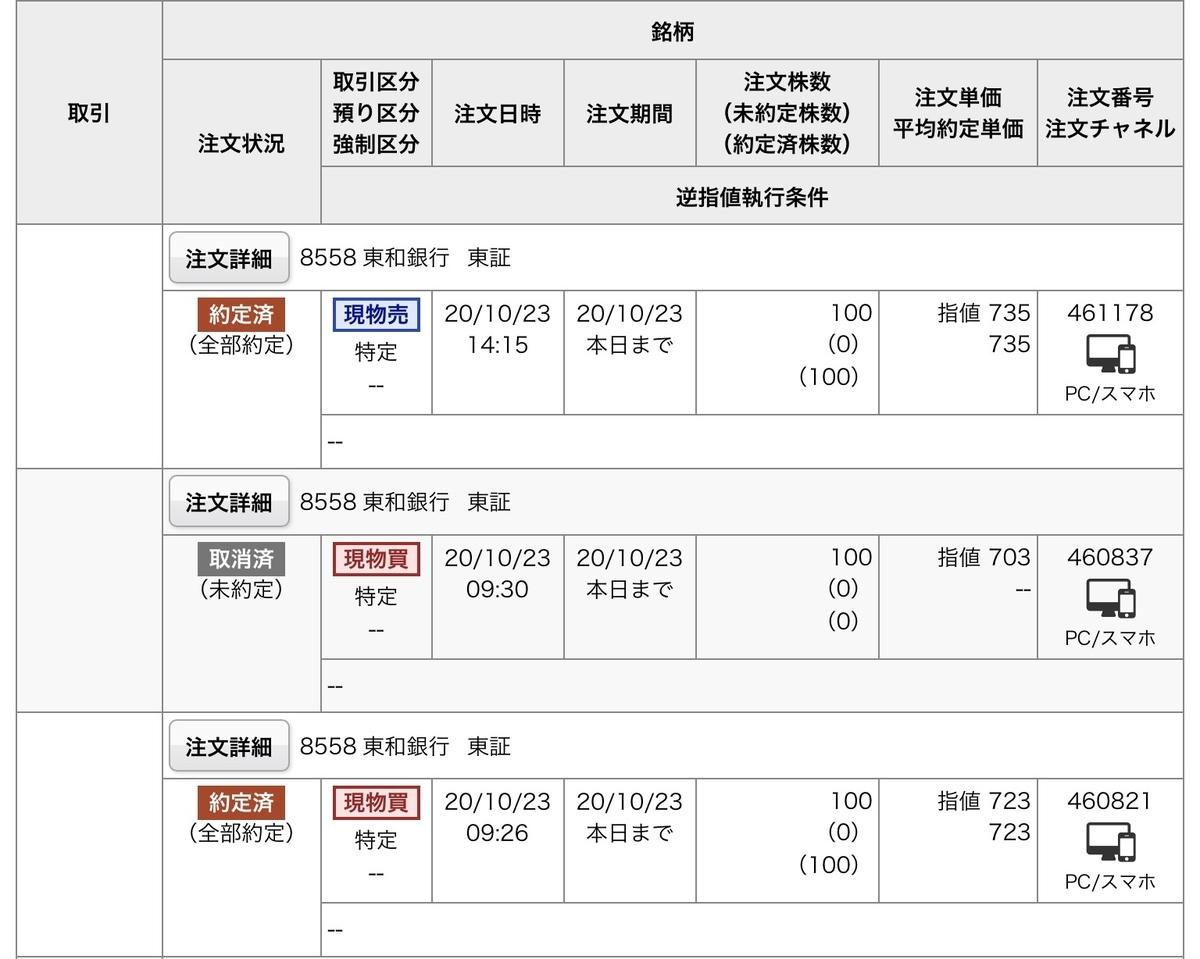 f:id:sanchan_neo:20201023204137j:plain