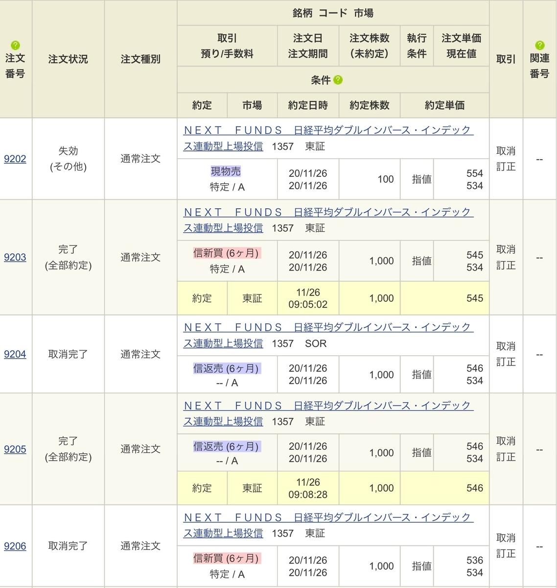 f:id:sanchan_neo:20201126202913j:plain