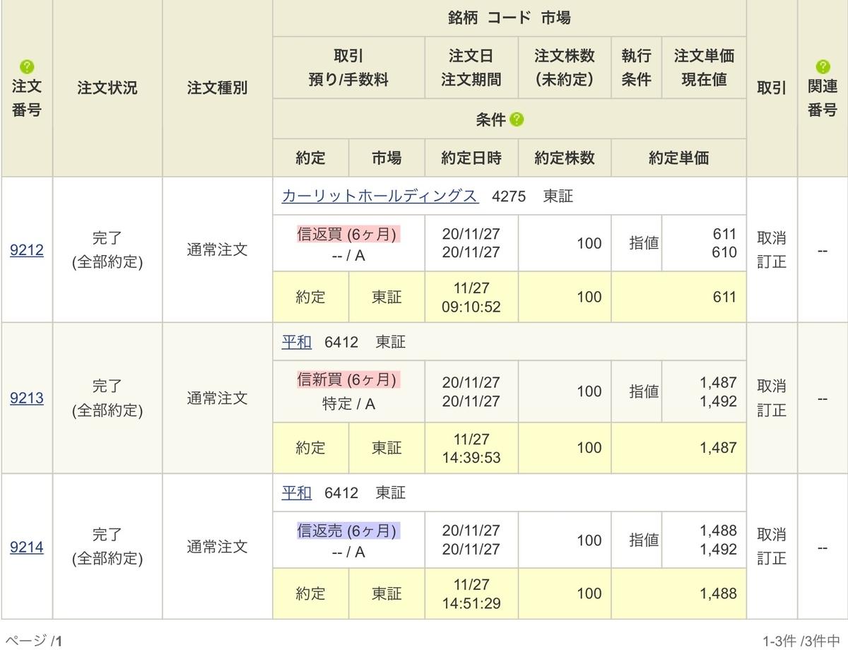 f:id:sanchan_neo:20201127152239j:plain