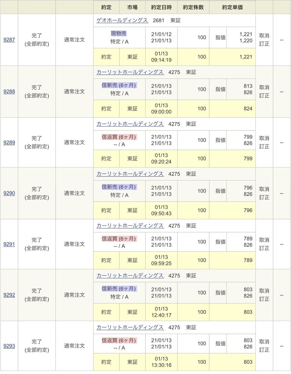 f:id:sanchan_neo:20210113202549j:plain