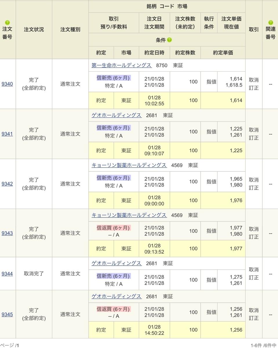 f:id:sanchan_neo:20210128212209j:plain