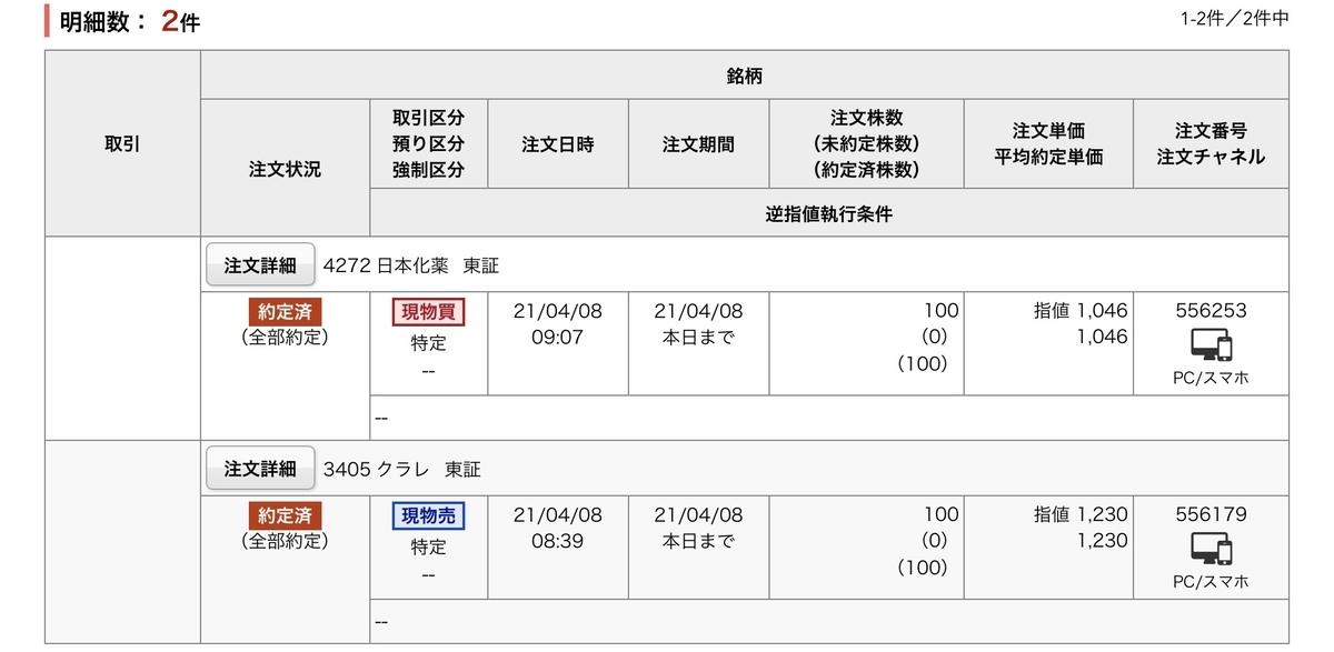 f:id:sanchan_neo:20210408211536j:plain