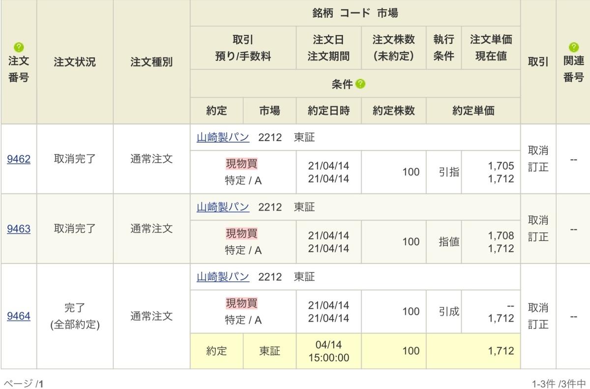 f:id:sanchan_neo:20210414205000j:plain