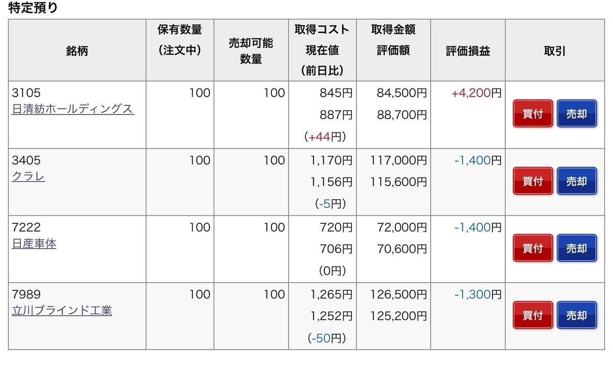 f:id:sanchan_neo:20210514194310j:plain
