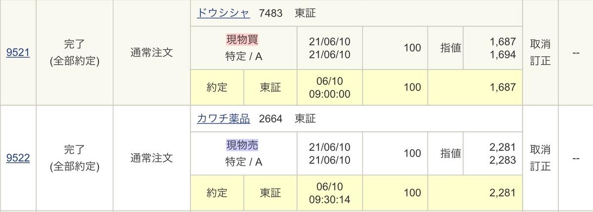 f:id:sanchan_neo:20210610153608j:plain