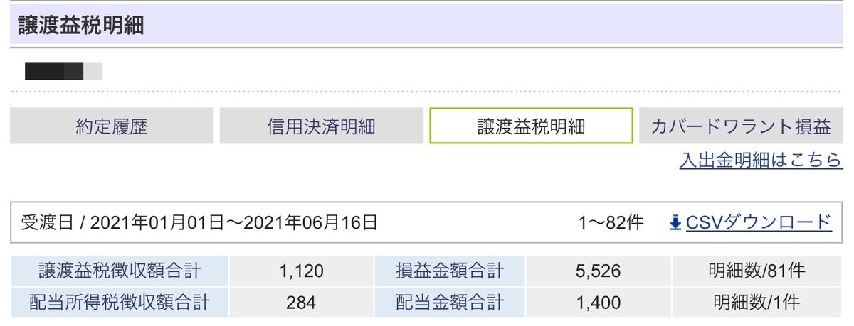 f:id:sanchan_neo:20210612221850j:plain