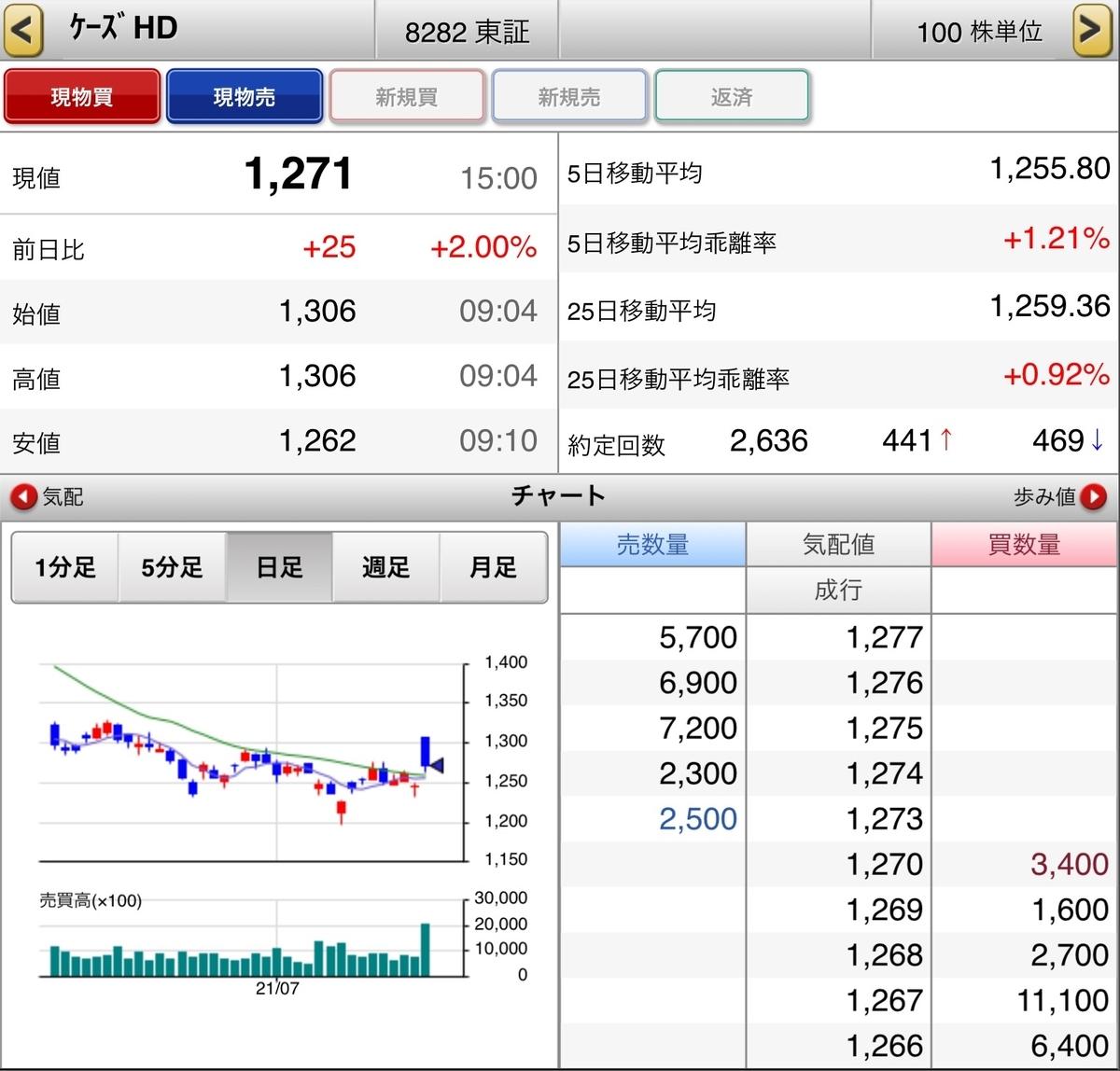 f:id:sanchan_neo:20210721212826j:plain